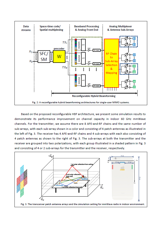 Reconfigurable Hybrid Beamforming Architecture for Millimeter Wave