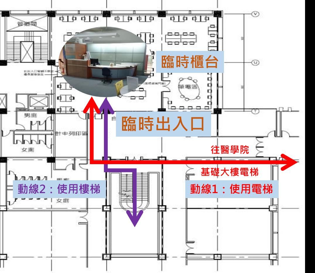 搭乘醫學院基礎醫學大樓電梯至四樓,出電梯後左轉並直走到底,右手邊即為醫圖臨時出入口或原醫圖一樓大門正對面樓梯,走到四樓,即可看見醫圖臨時出入口