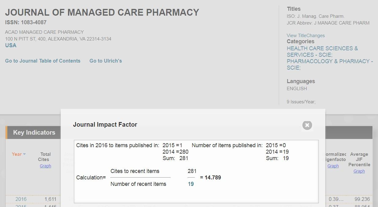 分別以舊刊名「J MANAGE CARE PHARM」進行查詢,以取得舊刊名之2016 IF值公式數值