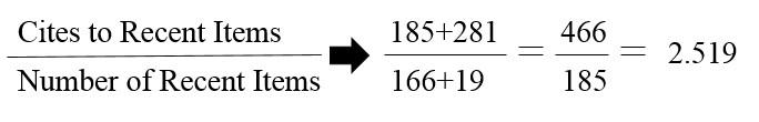 以「J MANAG CARE SPEC PH」為例,合併計算新舊刊名之IF值為2.519