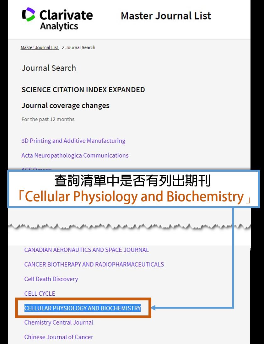查詢清單中是否有列出期刊Cellular Physiology and Biochemistry