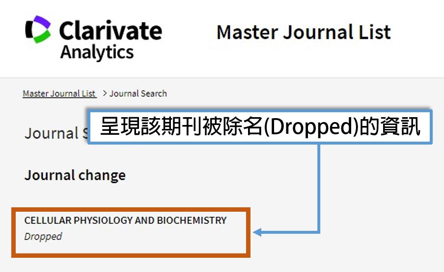 呈現該期刊被除名(Dropped)的資訊